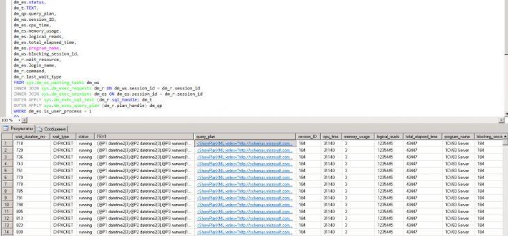 SQL скрипт, позволяющий оценить необходимость создание индекса
