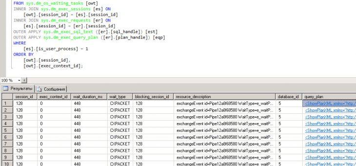 Определяем запрос, вызвавший ожидание на SQL сервере