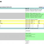 Rancid 3 2-2 el7 Установка на CentOS 7 с просмотром через ViewVC